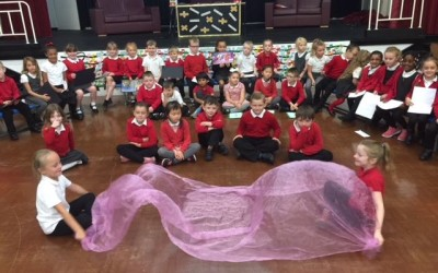 Y2 assembly about India